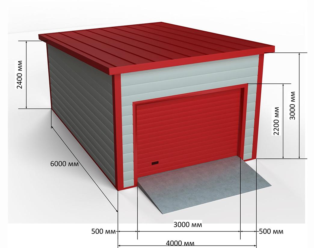 Стоимость изготовления гаража